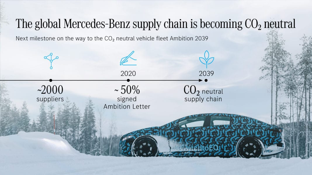 Next Milestone Ambition 2039: The global Mercedes-Benz supply chain is becoming CO2 neutral