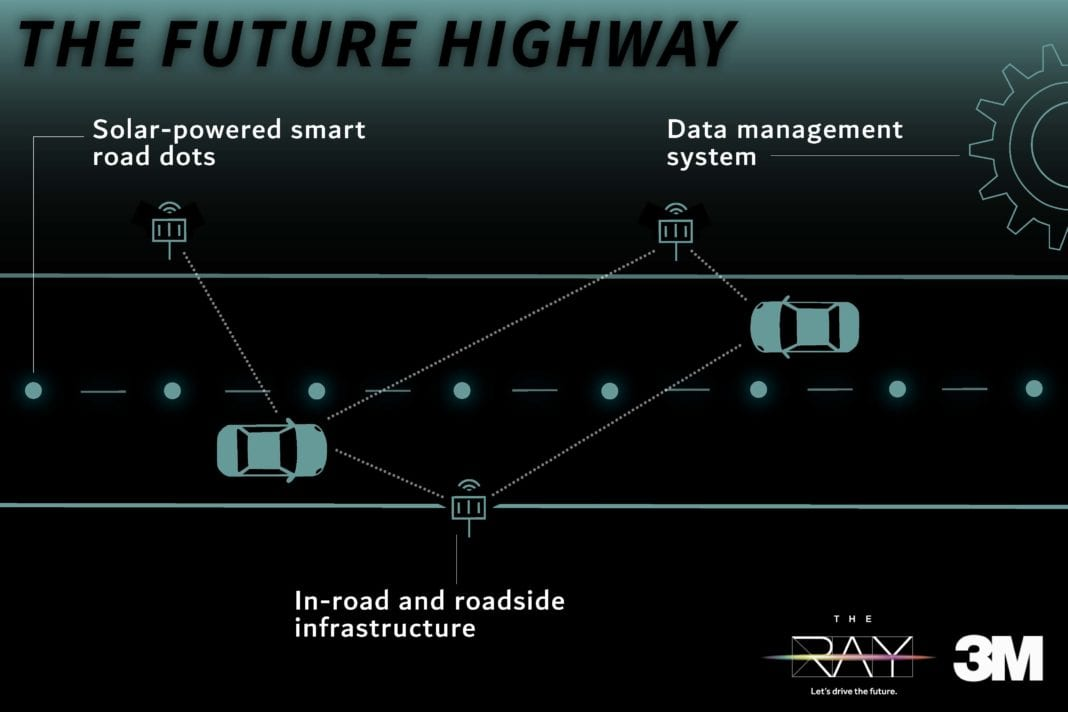 The Ray and 3M advance transportation safety & Vision Zero through innovative partnership and new road tech development